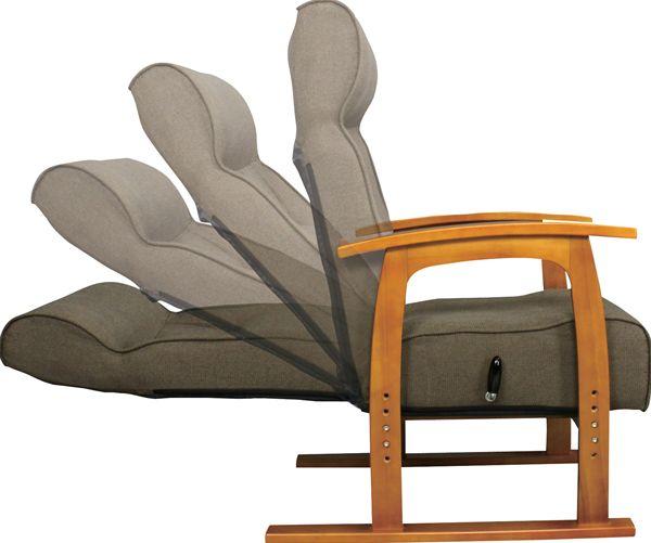 リクライニング高座椅子ポケットコイル仕様【クレムリンキング】
