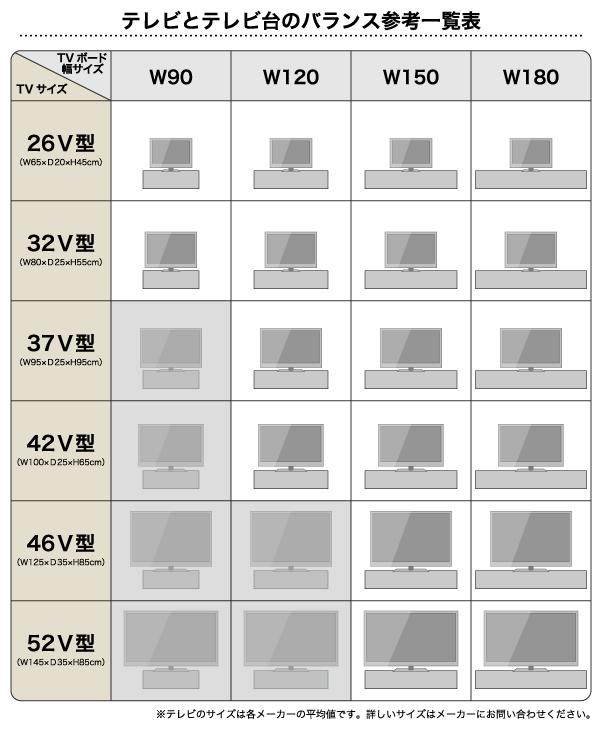 テレビとテレビ台のサイズバランス一覧